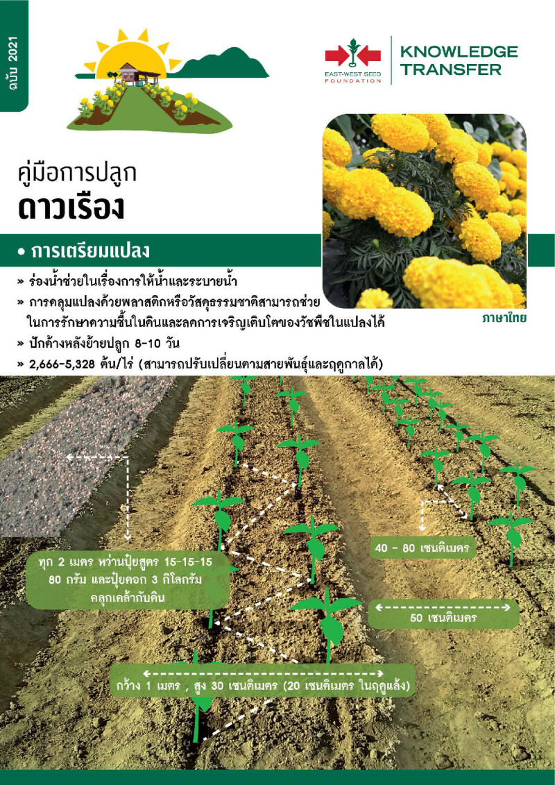 crop guide